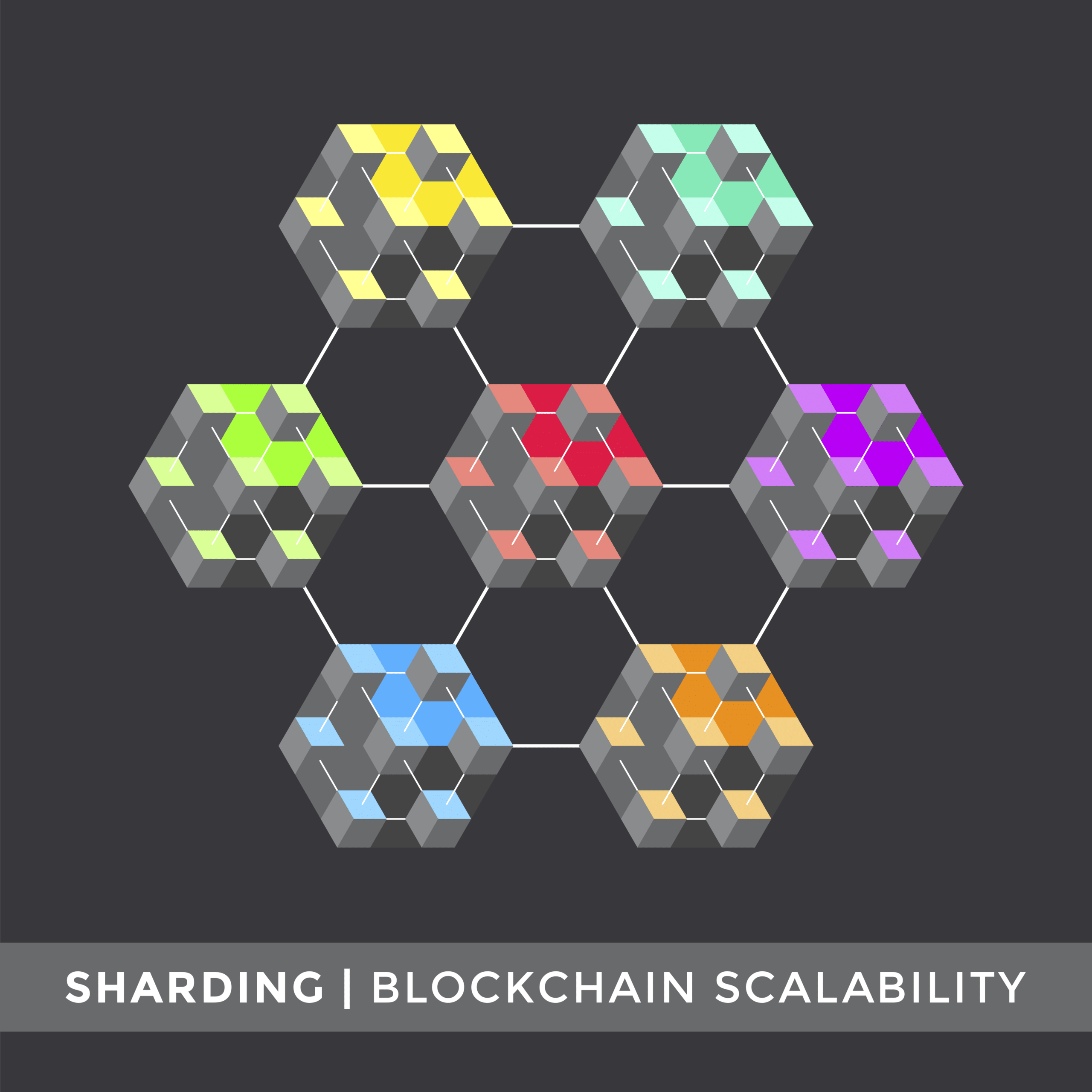 Blockchain Sharding