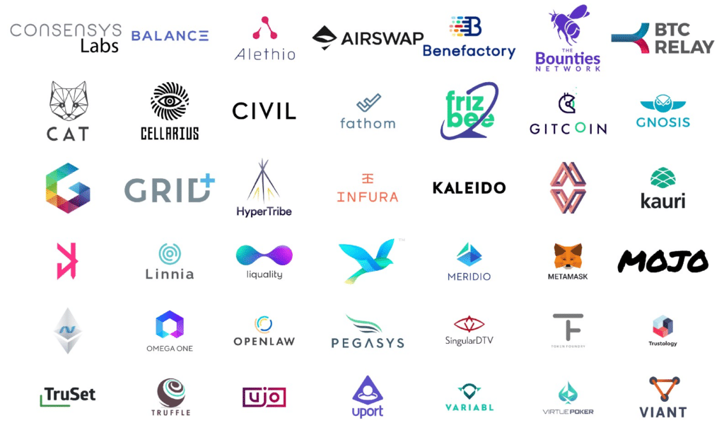ConsenSys Lab Projects