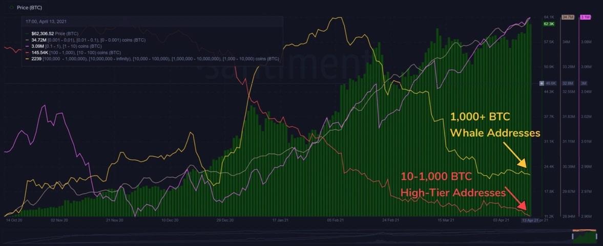 Bitcoin-(BTC)